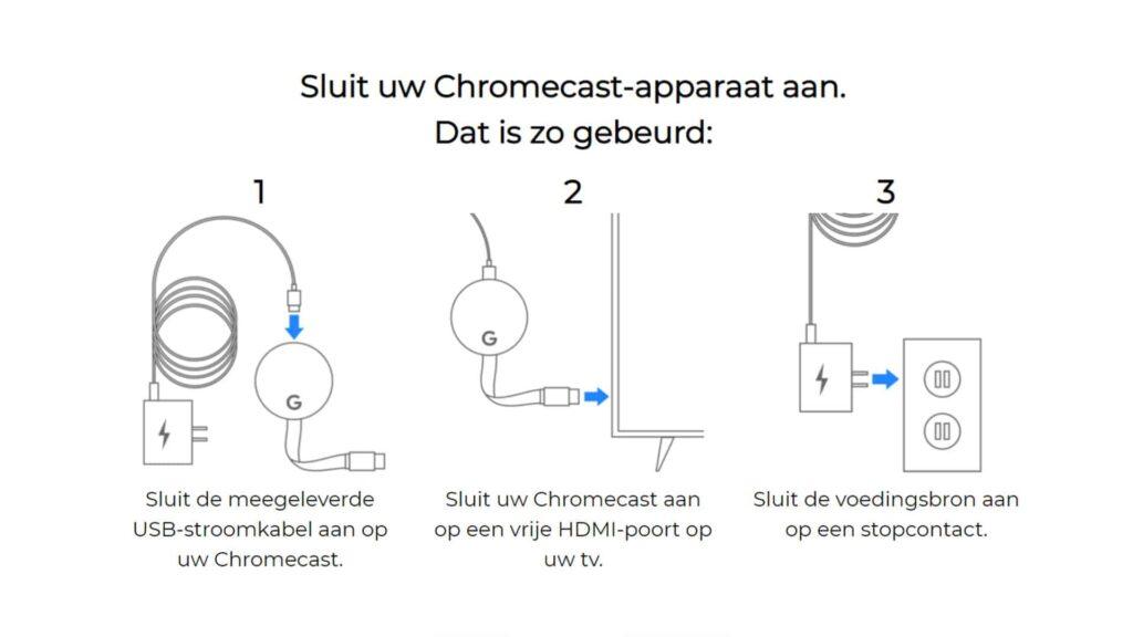 Chromecast installeren